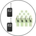 Возможность одновременно транслировать в приемники одной группы голоса двух экскурсоводов или спикеров с применением пары передатчиков модели K5 - главного и вспомогательного. В такой радиосистеме могут работать все модели предлагаемых нами приемников односторонней связи диапазона 863-865 МГц